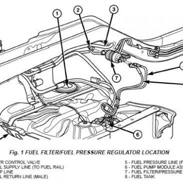 Jeep Cherokee Fuel Economy