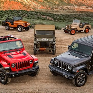 Jeep Wrangler Years To Avoid
